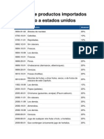 Lista de Productos Importados e Exportados