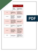 Brand Parameter