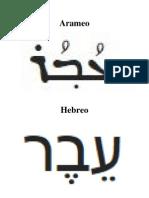 Heber en Diferentes Idiomas
