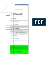 Copy of Main KPI Fomular 20140827