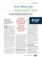 Environmental Data for Refrigerants