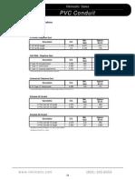 PVC Conduit