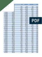 FMI Corelation