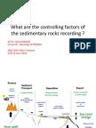 Controlling Factors_2014_ Basin Analysis