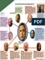 Faces in the Oscar Pistorius trial