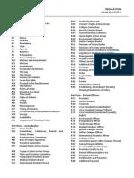 Current Regulations & Constitution, UQ Union 2014