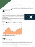 Cum pot deveni Stockbroker în 2021? Cerințe, licențe, costuri și salarii.
