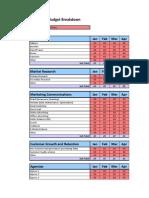 Marketing & Campaign Budget & ROI