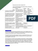 Generaciones de los Discos Compactos.docx