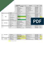 Daftar Dpl - Lokasi - Lokal - Shift 1