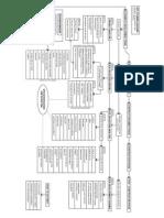 Planning1.H03.1_Site Planning Diagram