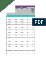 Sample Error Code Details Matrix