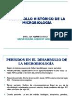 Desarollo Historico de La Microbiologia 2014 - II