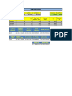 STC 4G1 Configuration 20120414