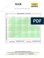 curva fs 40k.pdf