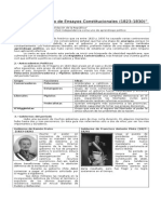 guian16_ensayosconstitucionalesok.doc