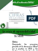 5. La Crisis de Representatividad en Chile