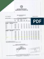 Mill Certificate