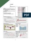 MT2 Wk4 S8 Notes Economic Models
