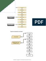 Diagram Alir Pembuatan Susu Bubuk