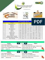 Tabela 07-09-2014