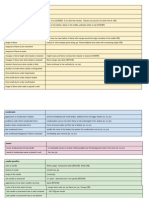 faradayscandle - list of observations