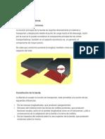 Tipos De Rodillos.docx