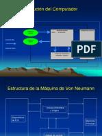 Evolución_Computador