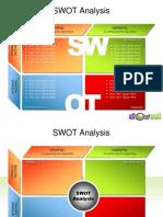 S.W.O.T charts