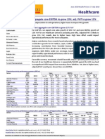 Equity Report on Healthcare India MO