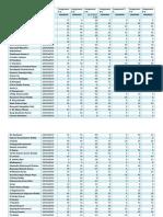 Consolidated Grades CSE