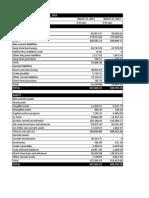 FA Analysis Ratios Fortis Healthcare