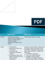Adenomiosis Dan Mioma Uteri