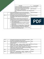 Dokumen PPI