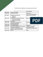 Symposium Agenda
