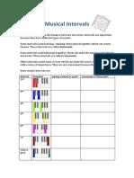 Musical Intervals Year 8 Autumn 1