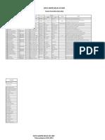 Data Santri 2012-2013