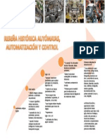 Presentación automatización
