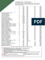 CLA Cattle Market Report September 3, 2014