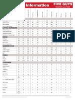 Nutrition Info(Autosaved)