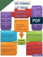 IPDT Poster