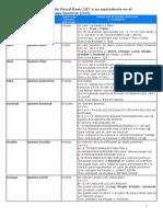 Tipos de Datos de Visual Basic1