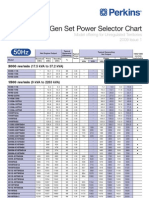 GenSet Selector Unregulated (PN1542 Feb09)