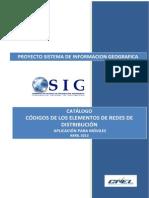 Proyecto Sistema de Información Geográfica