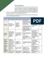 Cuadro Resumen Del Proyecto Iberclima