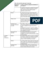 Objetivo de la evaluación en la práctica.docx