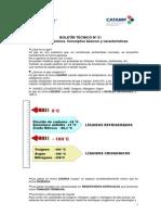 CIPET - Boletin Técnico  Nº 21 - Gases Criogenicos, conceptos basicos y caracteristicas.pdf