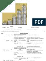 Réglementation Des Immeubles d'Habitation BIEN CAPU