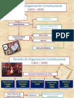 Periodo de Organización