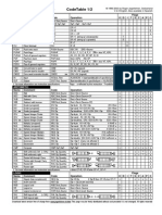Intel Code Table
